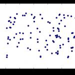 Jupyter Notebook上で描画ライブラリmatplotilbのグラフを出力する