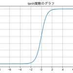 Pythonでニューラルネットワークの活性化関数tanh関数を実装