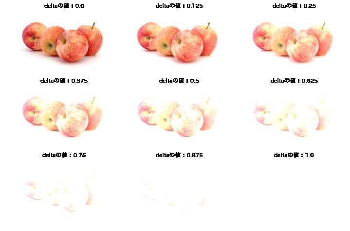 画像の水増し・拡張